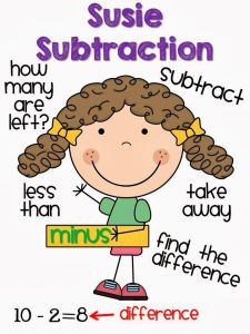 4a3fac117fb734b7109c93ef18b730f8--kindergarten-anchor-charts-math-anchor-charts